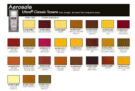 Mohawk Color Chart Mohawk Ultra Tone Finish Toner Clean Mohawk Toner Color Chart