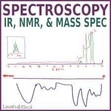 Nmr Reading Chart Spectroscopy Ir Nmr Mass Spec