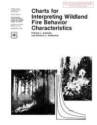 Characteristics Of Charts Charts For Interpreting Wildland Fire Behavior Characteristics