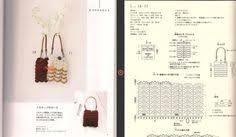 Hingga saat ini, ada 15 suku … sketsa tawa tas baru i sketsa tawa globaltv. 370 Ide Pola Tas Rajut Pola Tas Tas Rajut Rajutan