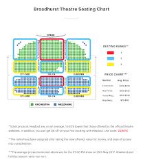Broadhurst Theater Seating Chart Anastasia Seating Guide