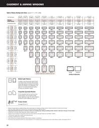 Awning Window Size Chart Collection Of Solutions Andersen