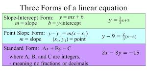 standard form point slope form slope intercept form three forms of a