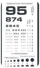 Near Vision Reading Chart Snellen Near Vision Chart Pdf Www Bedowntowndaytona Com