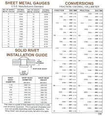 Standard Sheet Metal Gauges Chart Metal Sheet Thickness Socialsharebooster Co