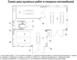 Дипломная работа Проектирование поста восстановления  Дипломная работа Проектирование поста восстановления лакокрасочного покрытия легковых автомобилей в автосервисе Сирена ru