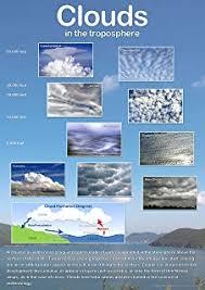 Types Of Clouds Chart Amazon Co Uk Mark Twain Media Books