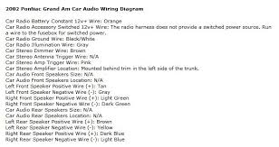 wiring diagram 2003 pontiac grand am stereo wiring diagram 2003 pontiac grand am radio wiring diagram at 92 Grand Am Wiring Harness