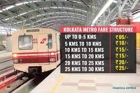 Metro Rail Fare Chart From Delhi Metro Fare Chart Mumbai Metro Lucknow Metro To