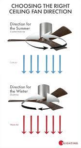 direction of ceiling fan ceiling fan direction for summer and winter direction of ceiling fan in direction of ceiling fan