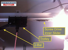 drive opener trolley