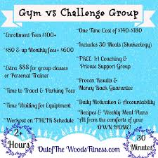 weightloss group 28 best beachbody challenge group ideas images on pinterest