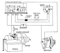 fiat remote starter diagram explore schematic wiring diagram \u2022 Remote Starter Wiring Diagram Software prostart remote starter wiring diagram prostart wiring diagram rh tommy hilfiger net co remote starter wiring