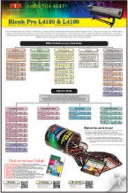 Ricoh Cross Reference Chart Ricoh Sg3110dn Sg7100dn