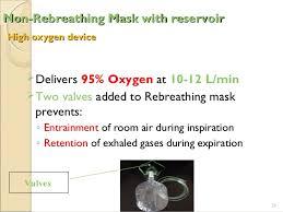 Oxygen Flow Rate Rebreathing Face
