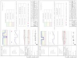 Строительство автомобильной дороги отчет по практике строительство автомобильной дороги отчет по практике