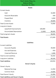 financial statement format income statement and balance sheet format korest jovenesambientecas co