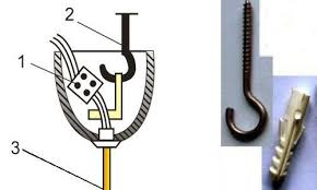 to install on the ceiling of the chandelier we need the following tools