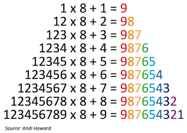 Number Patterns Interesting Drralph S48VPatternsFunctions