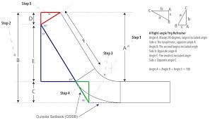 Analyzing The K Factor In Sheet Metal Bending Part Ii