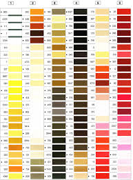 Gutermann Polyester Thread Colour Chart 48 Factual Gutermann Sewing Thread Colour Chart