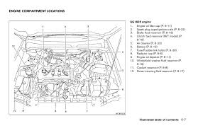 2004 Nissan Sentra Wiring Diagrams Nissan 2004 350z Headlight besides  as well  as well 2004 Nissan Sentra OEM Parts   Nissan USA eStore as well  further  as well  also  together with Where is the cigarette lighter fuse of my Nissan Serena   Fixya as well Underhood Fuse Box Diagram   Nissan Forum likewise . on 2004 nissan sentra fuse box layout