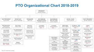 Pto Chart Pto Organizational Chart 2018 19