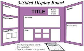 Science Fair Projects Layout Science Project Layout Science Project Layout Board Science Project
