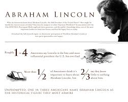 how to write an essay introduction for research about abraham lincoln the accusations lincoln critics have accused lincoln of are disturbing and some are true yet the problem the lincoln critics is they have a narrow