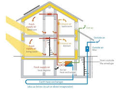 Small Picture Improving Affordable Housing Part 3 MSR Architecture Interiors