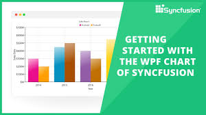 Getting Started With Wpf Charts Control Syncfusion