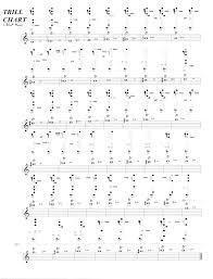 Trill Chart Sax Trill Chart Best 25 Alto Saxophone Fingering Chart