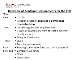 Typical PhD progression Take courses Pass PhD preliminary exam     SlideShare Explorative Integration as Process N