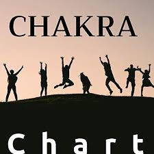 33 Chakra Chart Pure Positive Love Energy Aura Cleansing