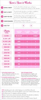 Thirty One Hostess Rewards Related Keywords Suggestions
