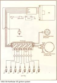 cadillac northstar 4 6 engine cadillac northstar wiring diagram