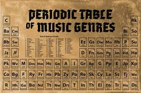 Music Theory Wall Chart Periodic Table Of Music Genres Styles Vintage Reference Chart Music Theory Classroom Classical Rock And Roll Posters Guitar Heavy Metal Band Notation