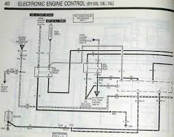 fuse box under hood ford bronco forum to help out electrical end here is the wiring diagrams in an 89 5 0 5 8 7 5 source by seabronc rosie fred w at ford bronco zone forums