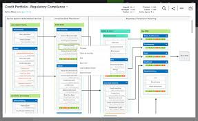 Clinical Data Management Flow Chart Data Lineage Diagrams A Paradigm Shift For Info Architects