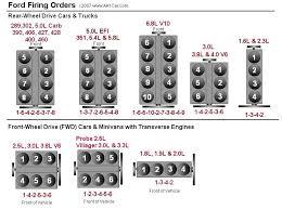2004 honda odyssey firing order vehiclepad 2000 honda odyssey honda odyssey 2 2 2007 auto images and specification