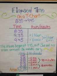 elapsed time bundle for common core differentiated worksheets elapsed time using t chart