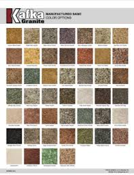 Precast Concrete Aggregates Manufactured Sands Kafka Granite