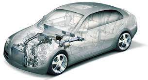 how car air conditioner works. oil changes; air conditioner system how car air conditioner works