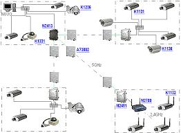 cctv block diagram the wiring diagram ip cctv wiring diagram digitalweb block diagram