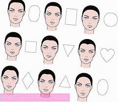 účesy Pro Brunetky Recenze Jméno Výběr Podle Tvaru Obličeje