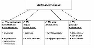 Московская финансово промышленная академия