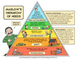 how do you write up a job description to retain employees long term maslows hierarchy of needs