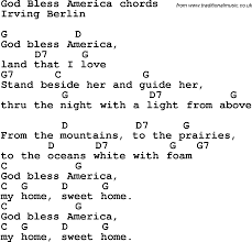 God Bless America Chord Chart Song Lyrics With Guitar Chords For God Bless America