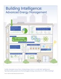 energy costs controlled for commercial buildings with new advanced integrated lighting and hvac automation system business wire