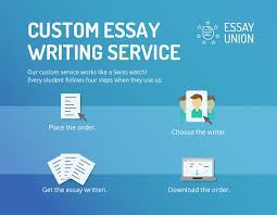 custom essay meister co custom essay meister